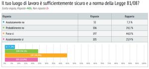 sondaggio lavoratori commercio 14